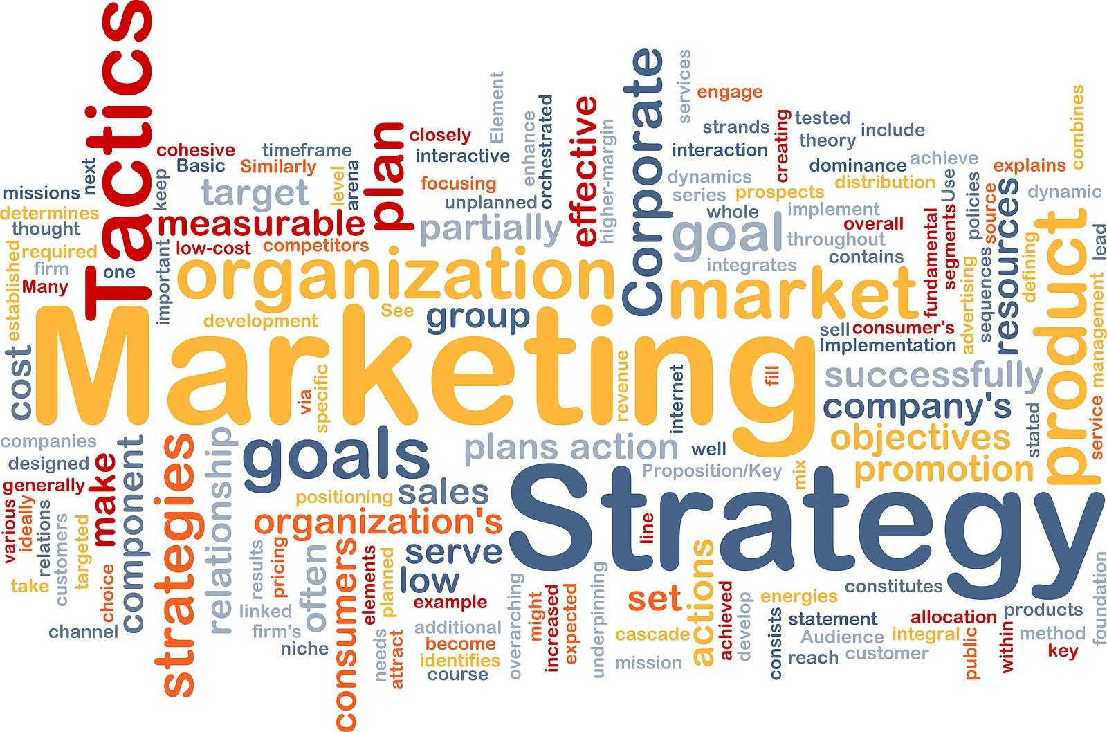 promotion as the key aspect of a successful product Business success depends upon successful marketing share this business success depends upon successful marketing you must not only know your product.