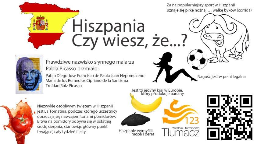 Hiszpania ciekawostki języka hiszpańskiego