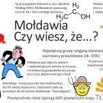 Ciekawostki Mołdawia