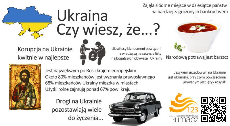 Ciekawostki Ukraina