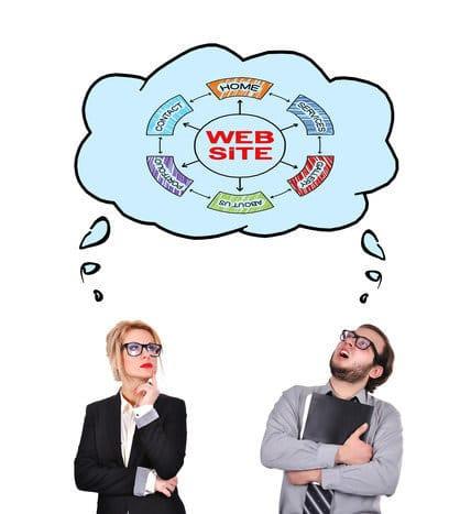 Tłumaczenie stron internetowych – konieczność, czy dowolność?