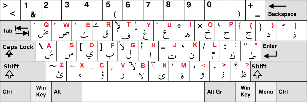 klawiatura arabska