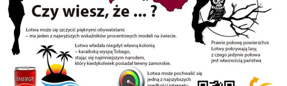 18 rzeczy, których nie wiedziałeś o Łotwie